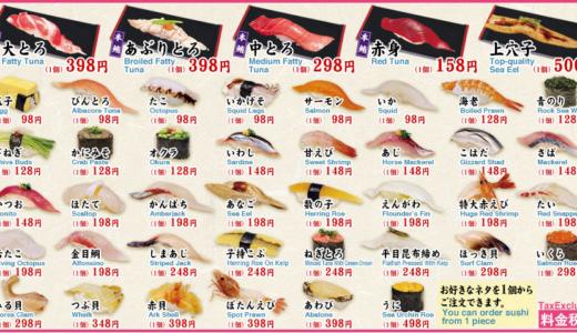 【新店情報】すしざんまい仙台一番町店の料金やメニューをチェック!